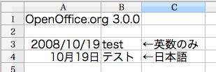OpenOffice.orgで表示のサンプル